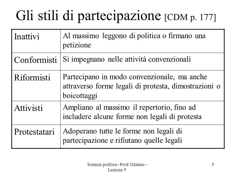 Gli stili di partecipazione [CDM p. 177]